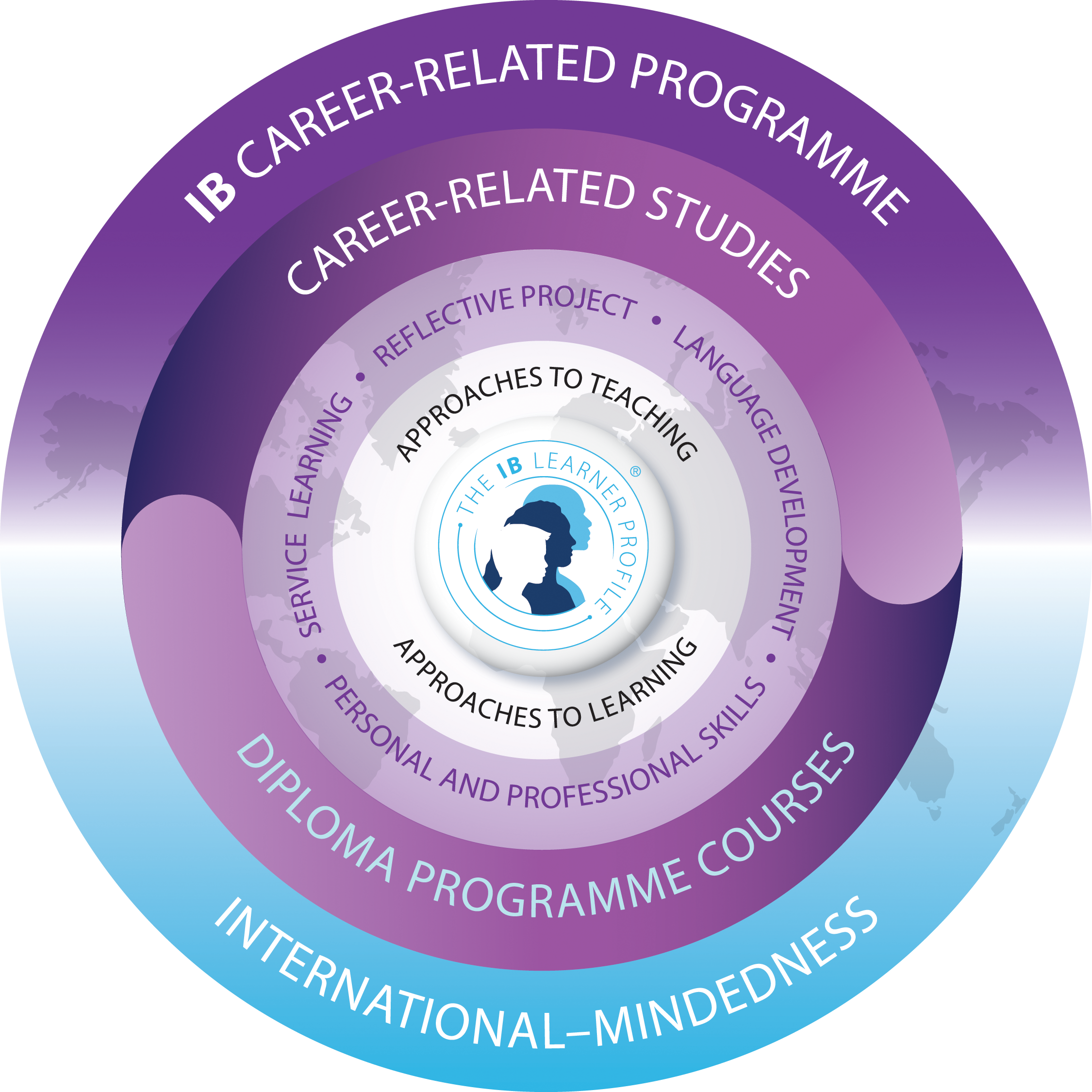 purple circle with Career-Related Studies Program
