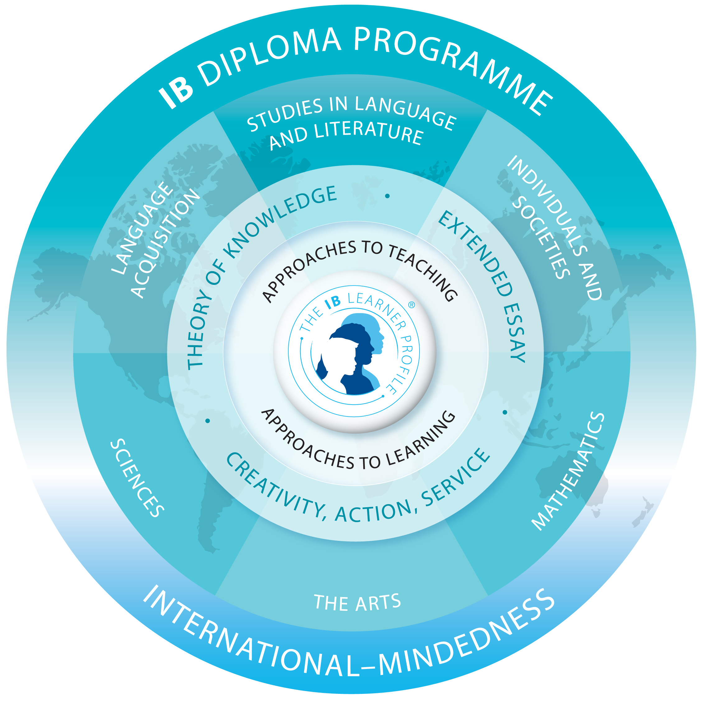 blue circle with Diploma Program